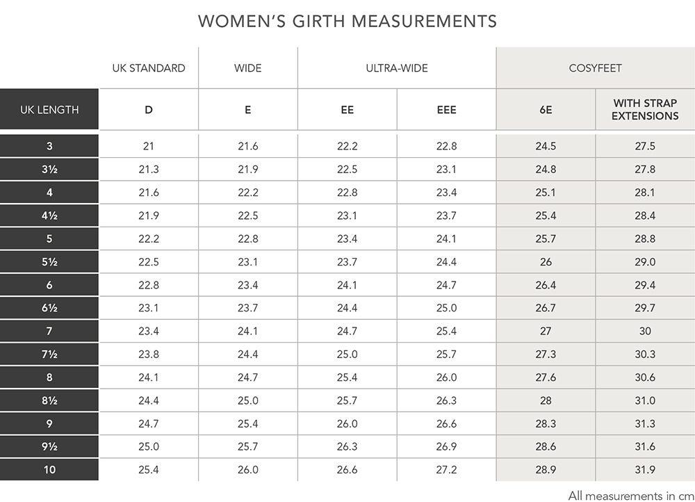 Women's measurements