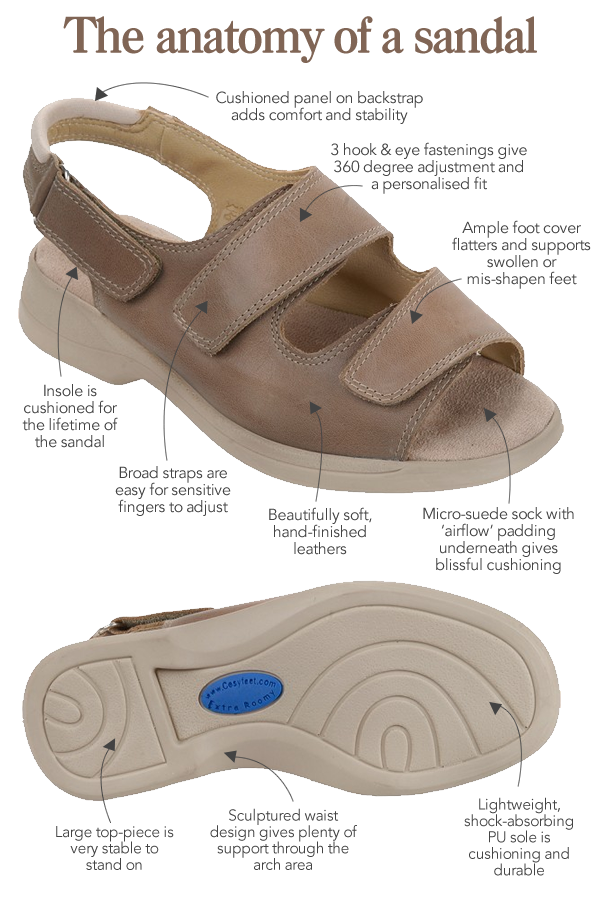 Cosyfeet Sandals