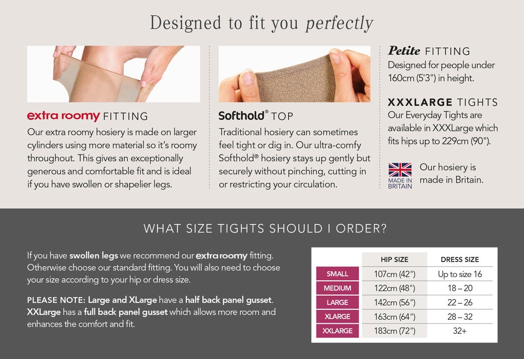 What size tights should I order?