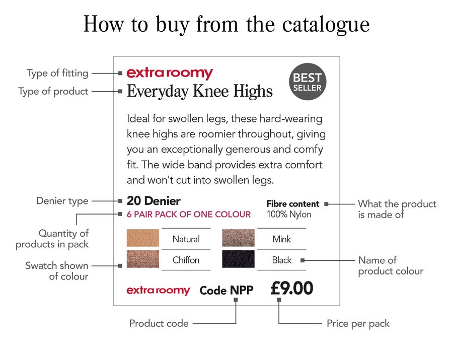 How to buy our hosiery